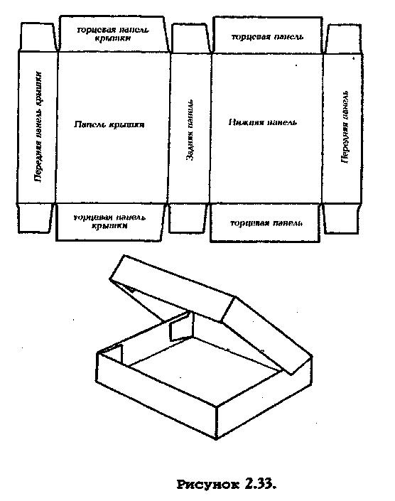 Как сделать коробку для кукол с крышкой
