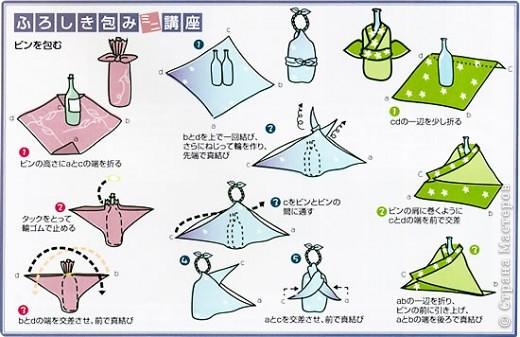 Схемы упаковки подарка