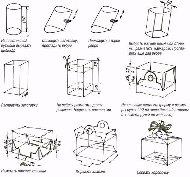 Упаковка подарков своими руками i как сделать
