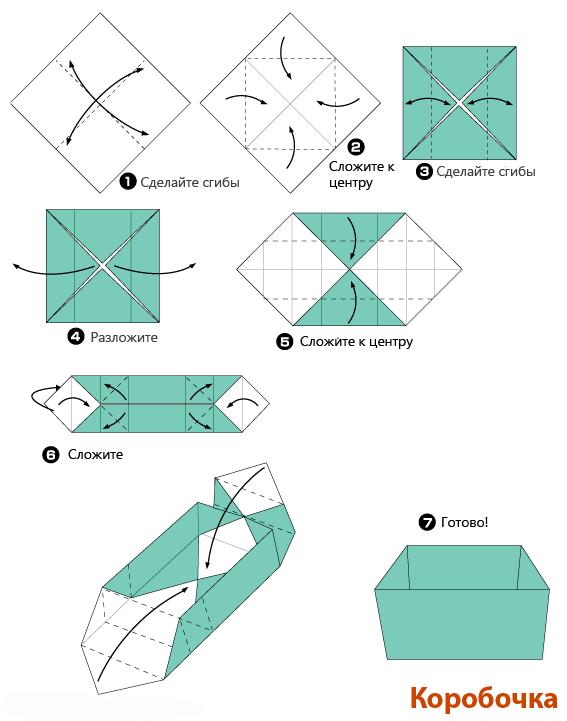 Как сделать коробочку оригами из бумаги - СтеллСервис