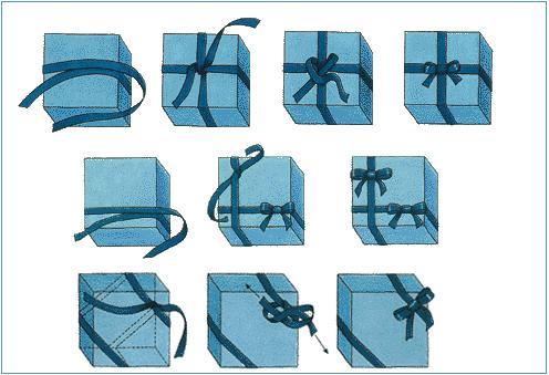 Как сделать бант из тонкой ленты на подарок на коробку 98