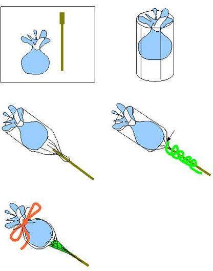 Как сделать букет из конфет из цветной бумаги