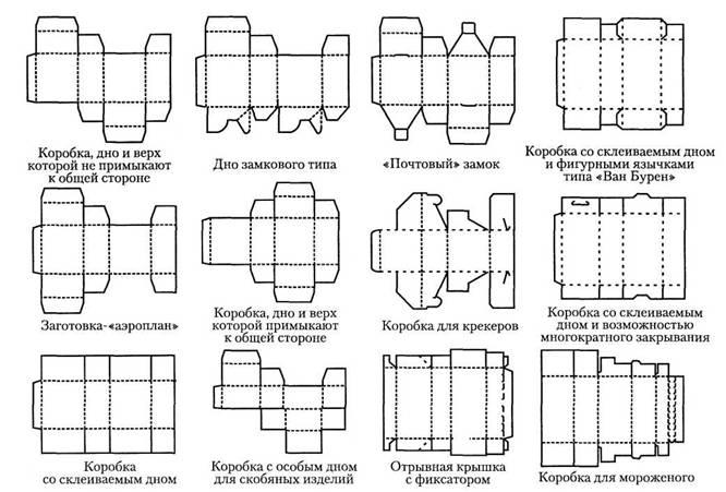 Как сделать шкатулку из картона схема своими